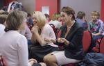 Как развить управленческие навыки?