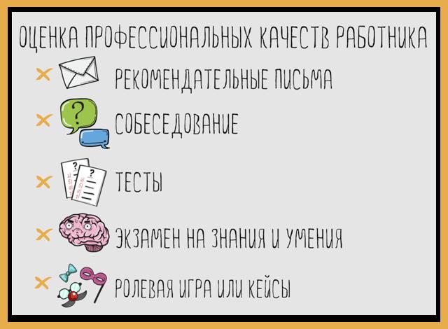 5 главных качеств идеального сотрудника.
