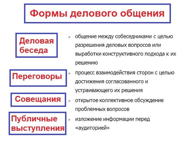 Деловые переговоры: тонкости и нюансы проведения встречи.